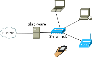 Small Home Network