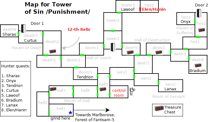 Tower Of Punishment
